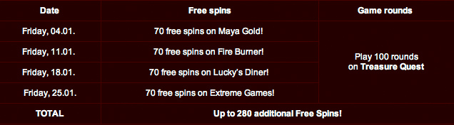 free spins on slots